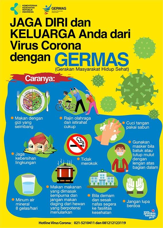 kominfo-jaga_diri_dari_coronavirus_dengan_GERMAS.jpg